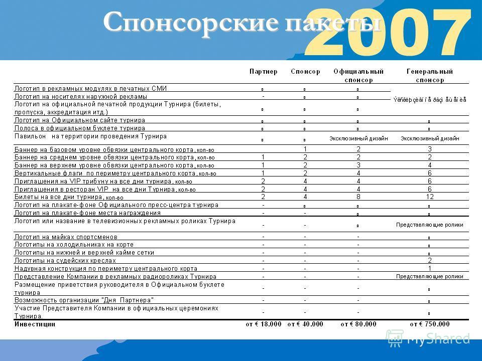 2007 Спонсорские пакеты