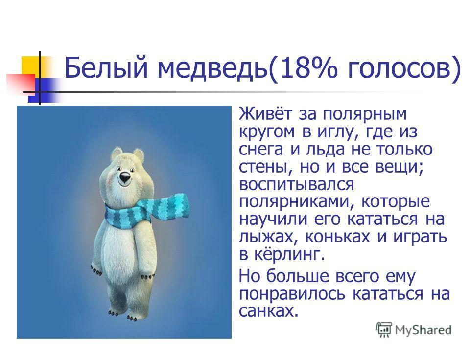 Белый медведь(18% голосов) Живёт за полярным кругом в иглу, где из снега и льда не только стены, но и все вещи; воспитывался полярниками, которые научили его кататься на лыжах, коньках и играть в кёрлинг. Но больше всего ему понравилось кататься на с