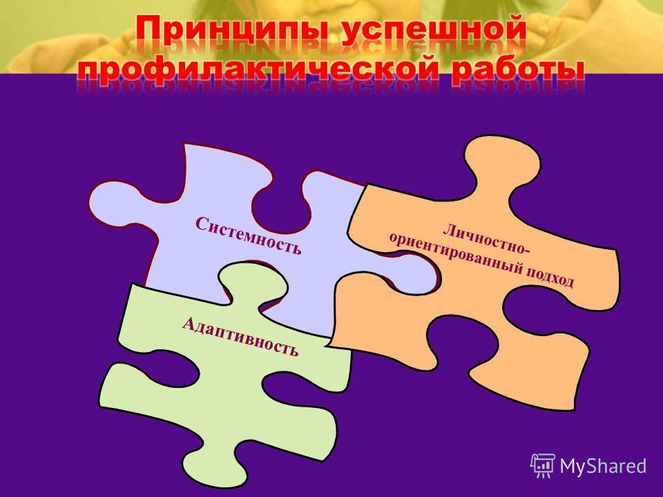 Системность Адаптивность Личностно- ориентированный подход