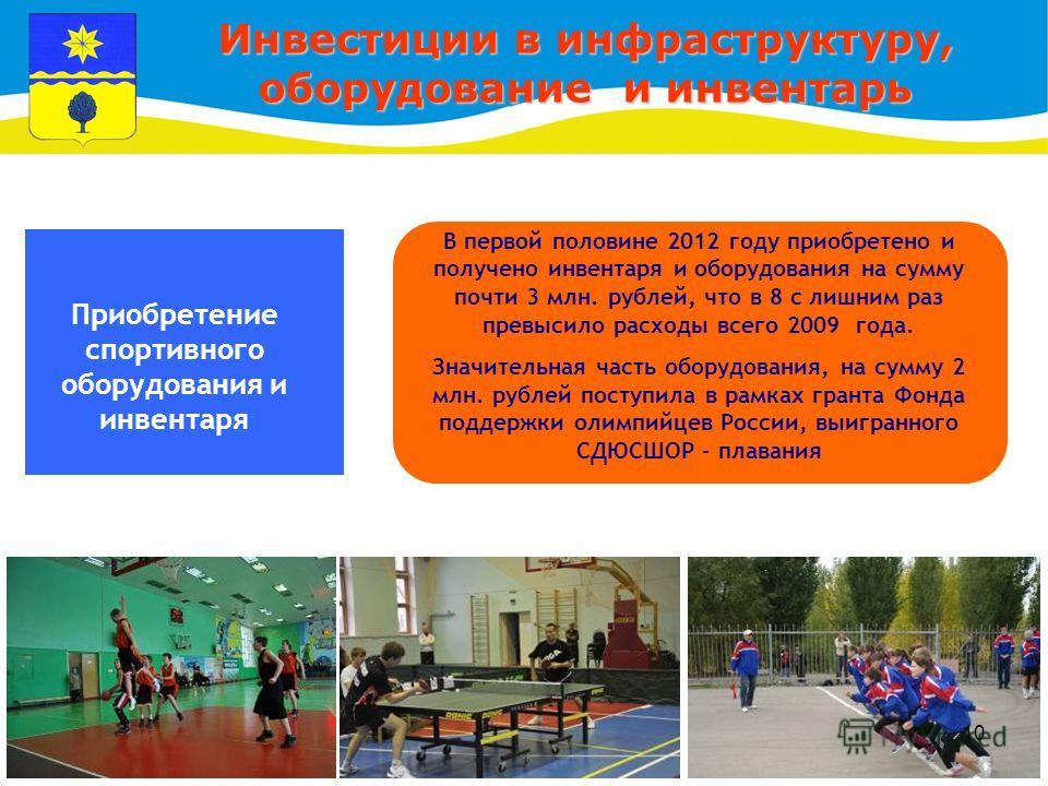 Приобретение спортивного оборудования и инвентаря В первой половине 2012 году приобретено и получено инвентаря и оборудования на сумму почти 3 млн. рублей, что в 8 с лишним раз превысило расходы всего 2009 года. Значительная часть оборудования, на су