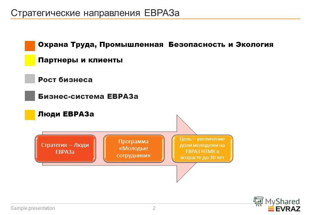1 О компании Sample presentation ЕВРАЗ - одна из крупнейших вертикально-интегрированных металлургических и горнодобывающих компаний в мире с активами в Российской Федерации, Украине, США, Канаде, Чехии, Италии и ЮАР. Численность персонала предприятий
