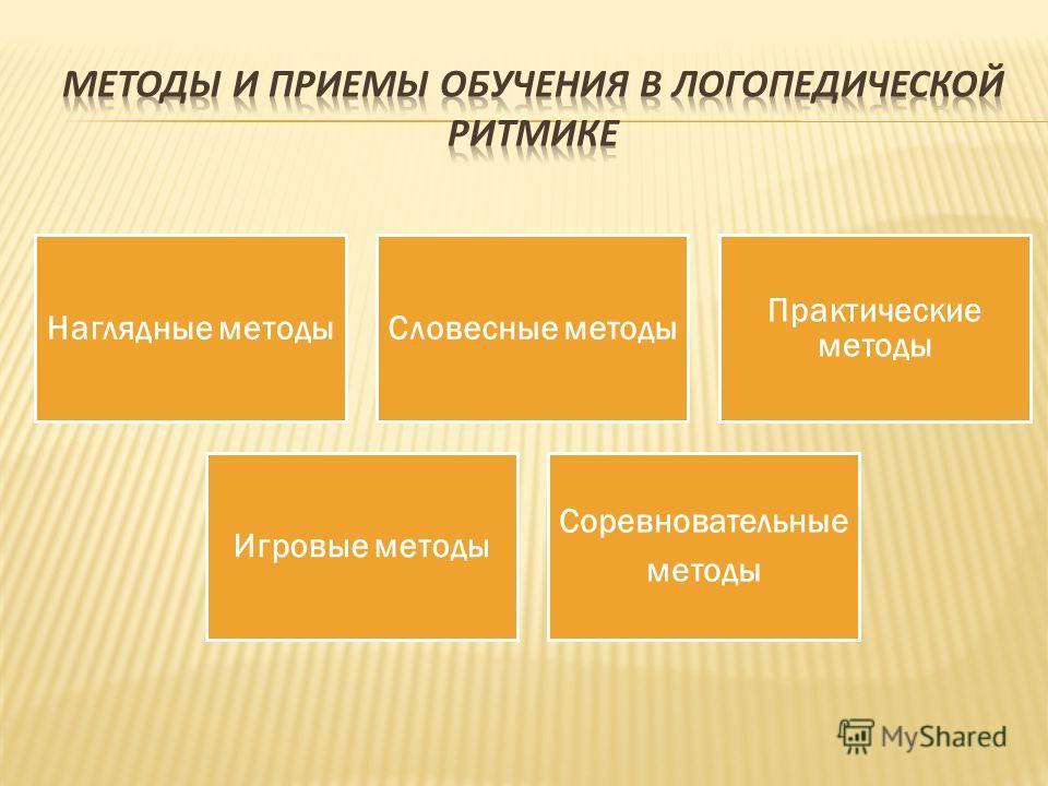 Наглядные методыСловесные методы Практические методы Игровые методы Соревновательные методы