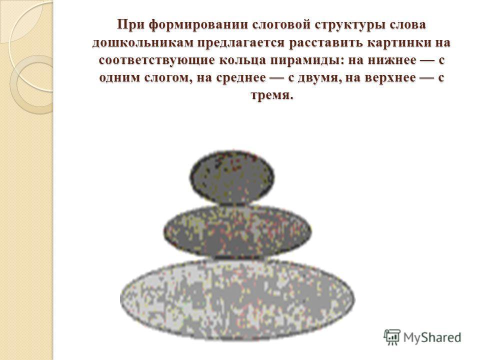 При формировании слоговой структуры слова дошкольникам предлагается расставить картинки на соответствующие кольца пирамиды: на нижнее с одним слогом, на среднее с двумя, на верхнее с тремя. При формировании слоговой структуры слова дошкольникам предл