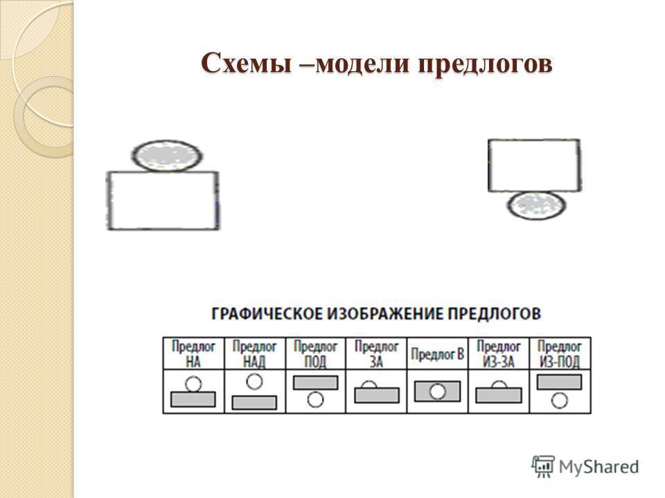Схемы –модели предлогов