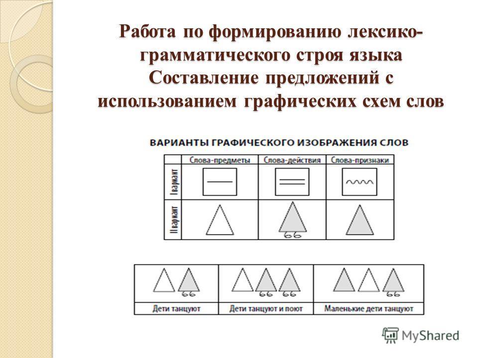 Работа по формированию лексико- грамматического строя языка Составление предложений с использованием графических схем слов
