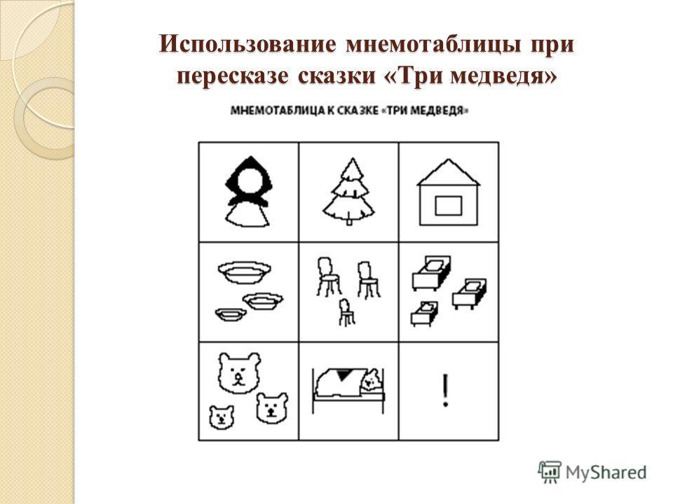 Схемы составления сказки для дошкольников