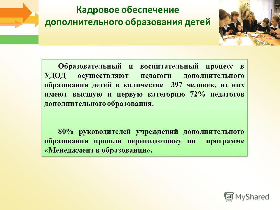Кадровое обеспечение дополнительного образования детей Образовательный и воспитательный процесс в УДОД осуществляют педагоги дополнительного образования детей в количестве 397 человек, из них имеют высшую и первую категорию 72% педагогов дополнительн