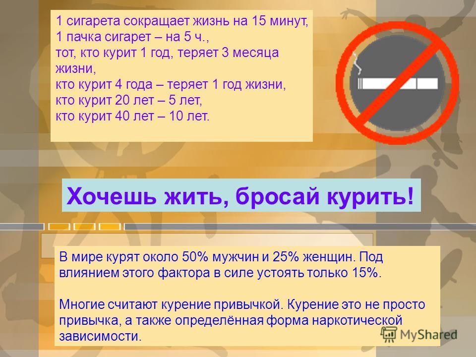 1 сигарета сокращает жизнь на 15 минут, 1 пачка сигарет – на 5 ч., тот, кто курит 1 год, теряет 3 месяца жизни, кто курит 4 года – теряет 1 год жизни, кто курит 20 лет – 5 лет, кто курит 40 лет – 10 лет. В мире курят около 50% мужчин и 25% женщин. По