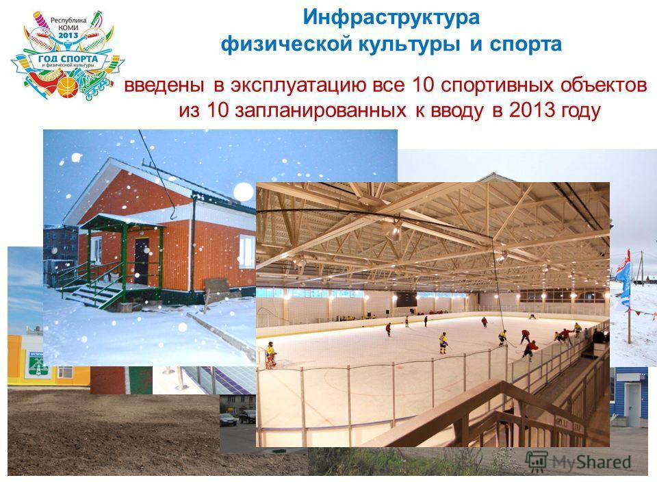 Инфраструктура физической культуры и спорта введены в эксплуатацию все 10 спортивных объектов из 10 запланированных к вводу в 2013 году
