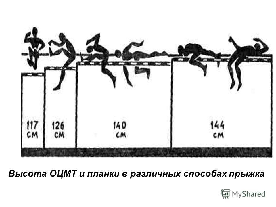 Высота ОЦМТ и планки в различных способах прыжка