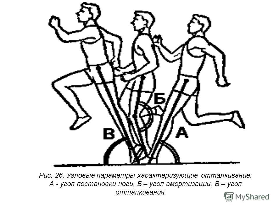 Рис. 26. Угловые параметры характеризующие отталкивание: А - угол постановки ноги, Б – угол амортизации, В – угол отталкивания