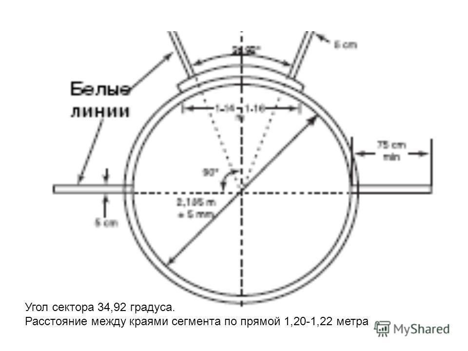 Угол сектора 34,92 градуса. Расстояние между краями сегмента по прямой 1,20-1,22 метра