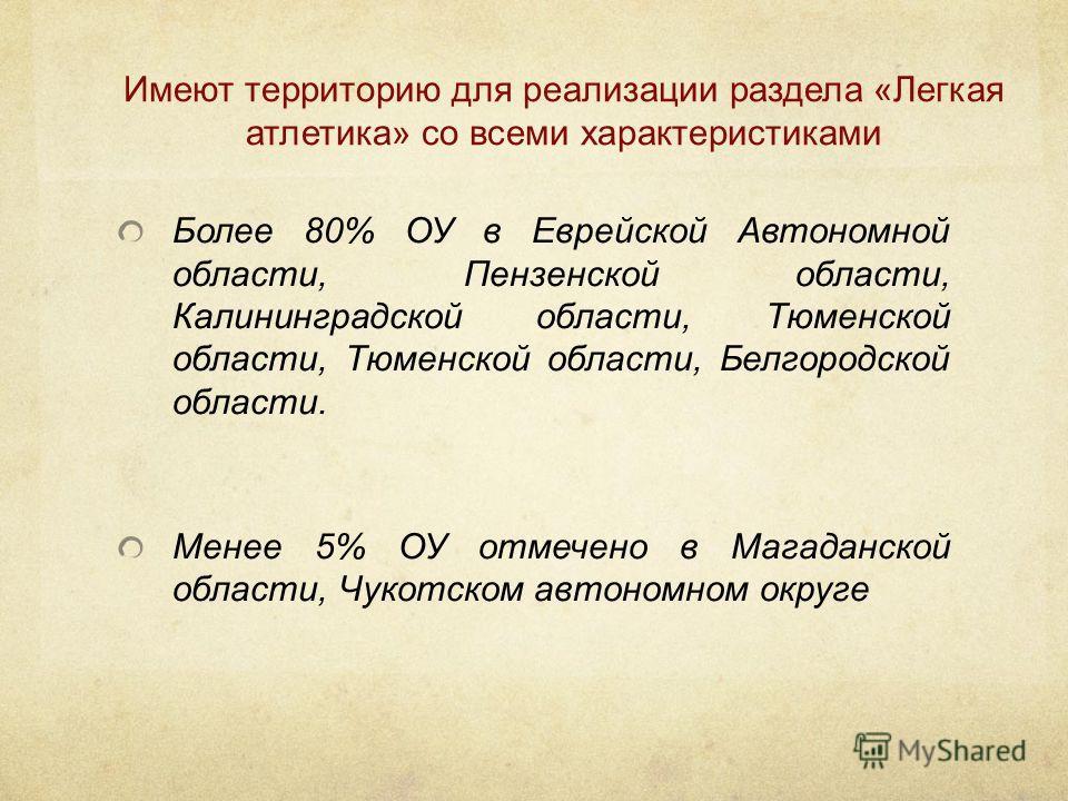 Имеют территорию для реализации раздела «Легкая атлетика» со всеми характеристиками Более 80% ОУ в Еврейской Автономной области, Пензенской области, Калининградской области, Тюменской области, Тюменской области, Белгородской области. Менее 5% ОУ отме