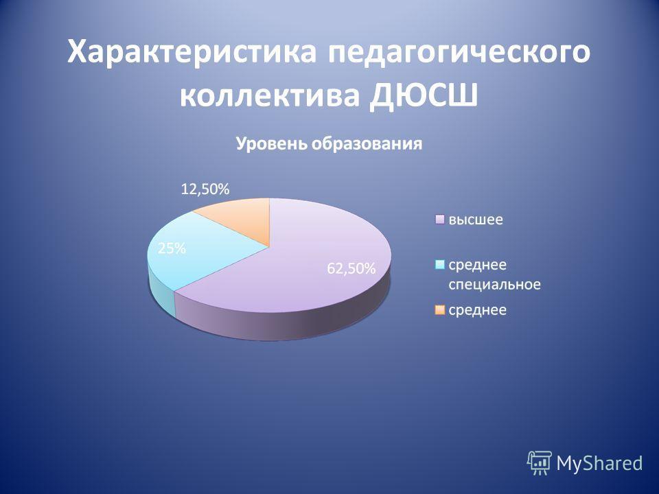 Характеристика педагогического коллектива ДЮСШ