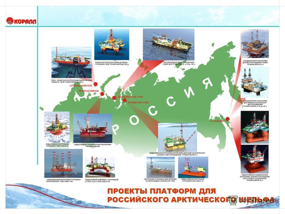 ПРОЕКТЫ ПЛАТФОРМ ДЛЯ РОССИЙСКОГО АРКТИЧЕСКОГО ШЕЛЬФА Карта арктических проектов