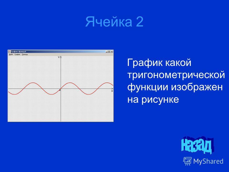 Ячейка 2 График какой тригонометрической функции изображен на рисунке