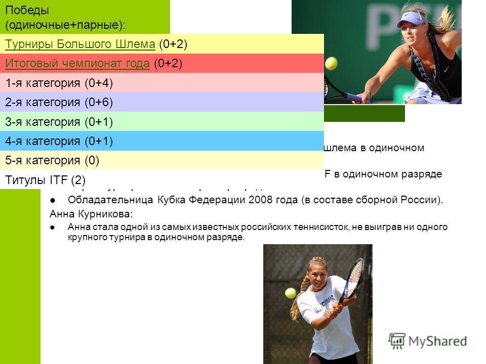 Достижения. Мария Шарапова: Трёхкратная победительница турниров Большого шлема в одиночном разряде. Победительница 22 турниров WTA и 4 турниров ITF в одиночном разряде и трёх турниров WTA в парном разряде. Обладательница Кубка Федерации 2008 года (в