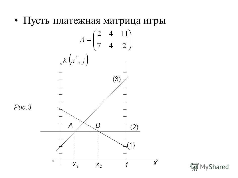 Пусть платежная матрица игры (3) x 0 x2x2 (2) (1) Рис.3 1 BA x1x1