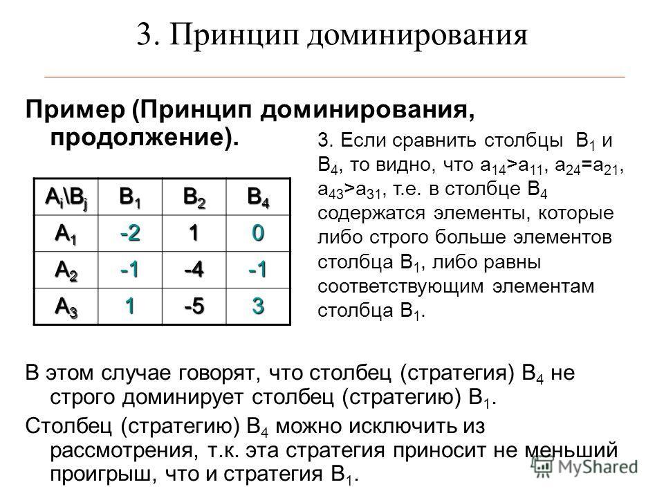 3. Принцип доминирования Пример (Принцип доминирования, продолжение). В этом случае говорят, что столбец (стратегия) В 4 не строго доминирует столбец (стратегию) В 1. Столбец (стратегию) В 4 можно исключить из рассмотрения, т.к. эта стратегия приноси