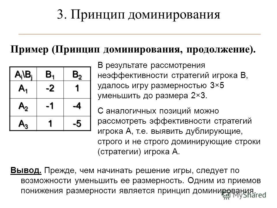 3. Принцип доминирования Пример (Принцип доминирования, продолжение). Вывод. Прежде, чем начинать решение игры, следует по возможности уменьшить ее размерность. Одним из приемов понижения размерности является принцип доминирования. А i \B j B1B1B1B1