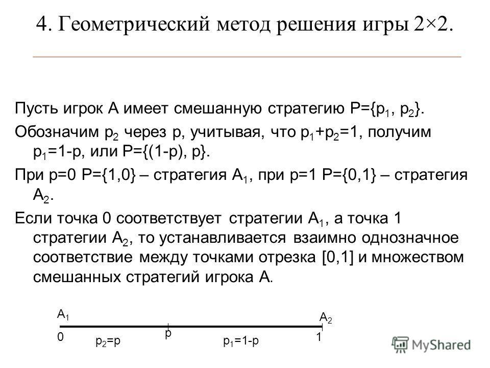 4. Геометрический метод решения игры 2×2. Пусть игрок А имеет смешанную стратегию Р={p 1, p 2 }. Обозначим p 2 через p, учитывая, что p 1 +p 2 =1, получим p 1 =1-p, или P={(1-p), p}. При р=0 Р={1,0} – стратегия А 1, при р=1 P={0,1} – стратегия А 2. Е