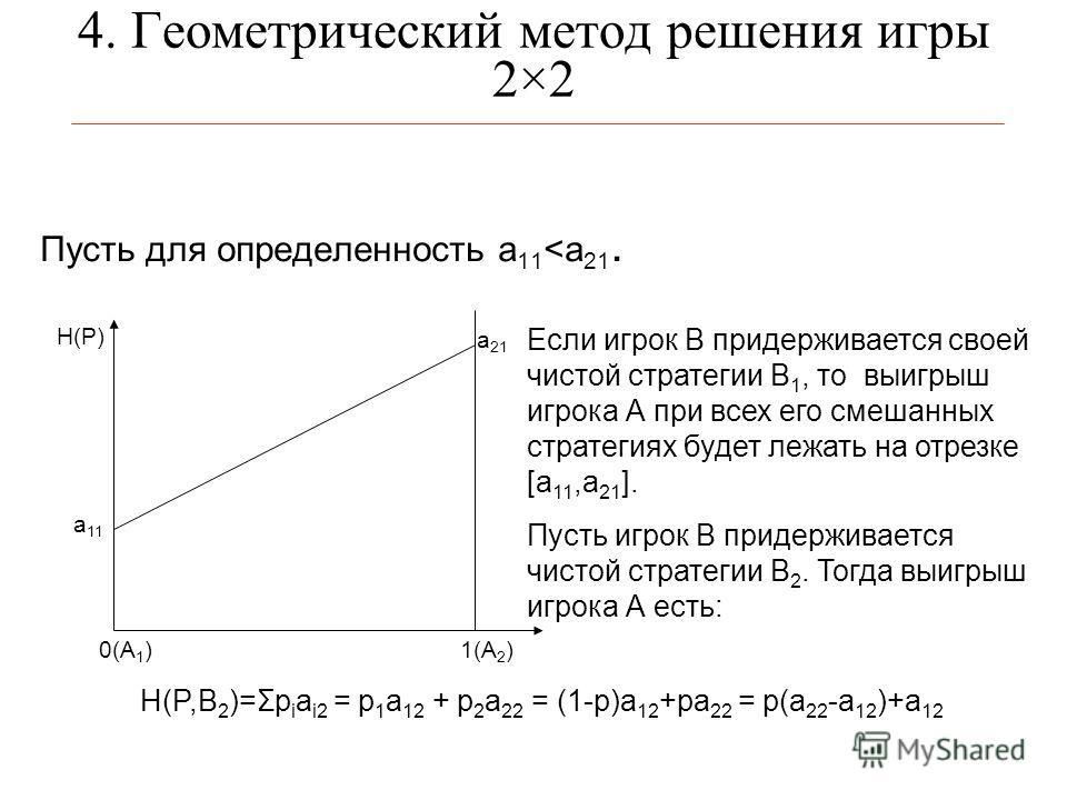 4. Геометрический метод решения игры 2×2 Пусть для определенность а 11