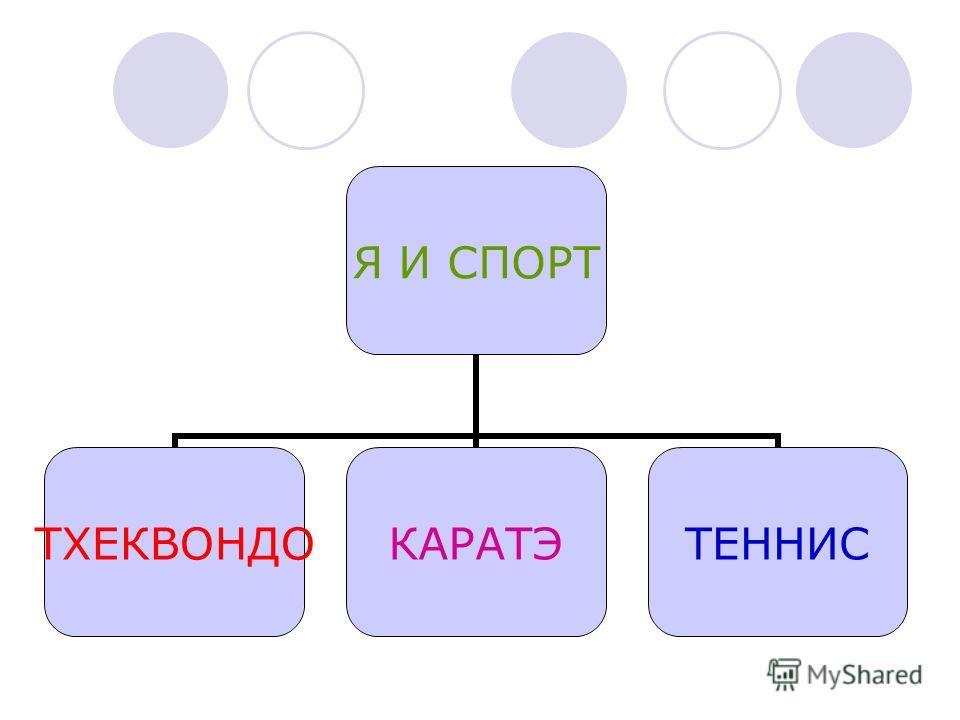 Я И СПОРТ ТХЕКВОНДОКАРАТЭТЕННИС