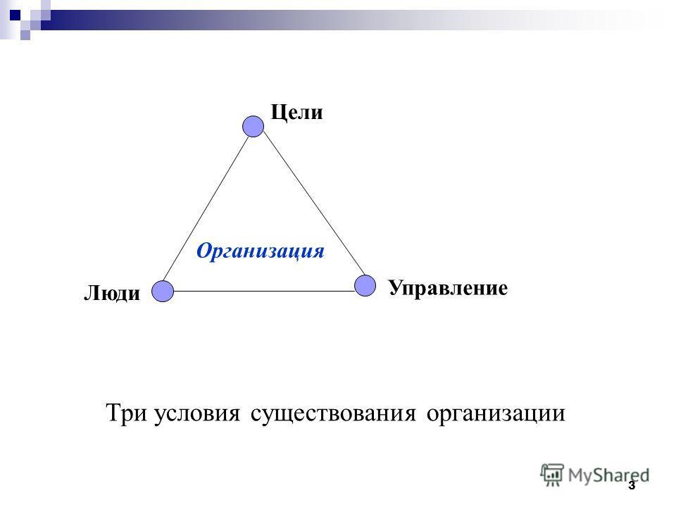 3 Люди Управление Цели Организация Три условия существования организации