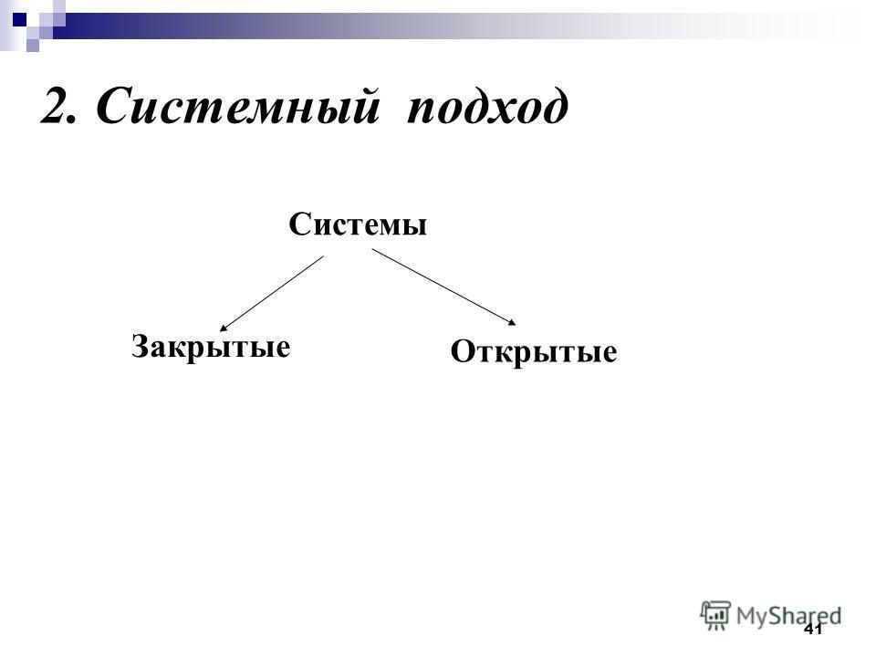 41 Системы Закрытые Открытые 2. Системный подход