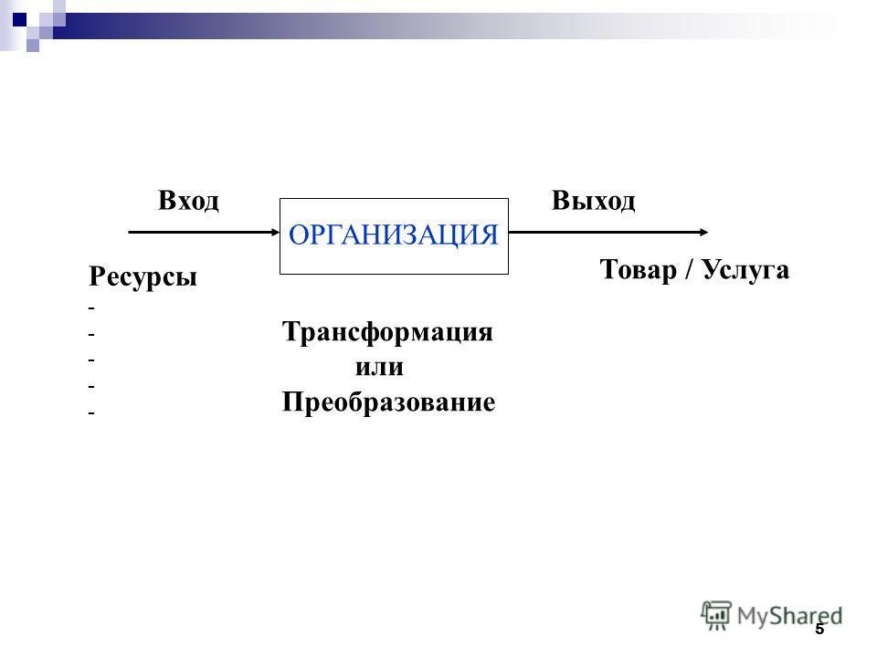 5 Вход ОРГАНИЗАЦИЯ Выход Ресурсы - Трансформация или Преобразование Товар / Услуга