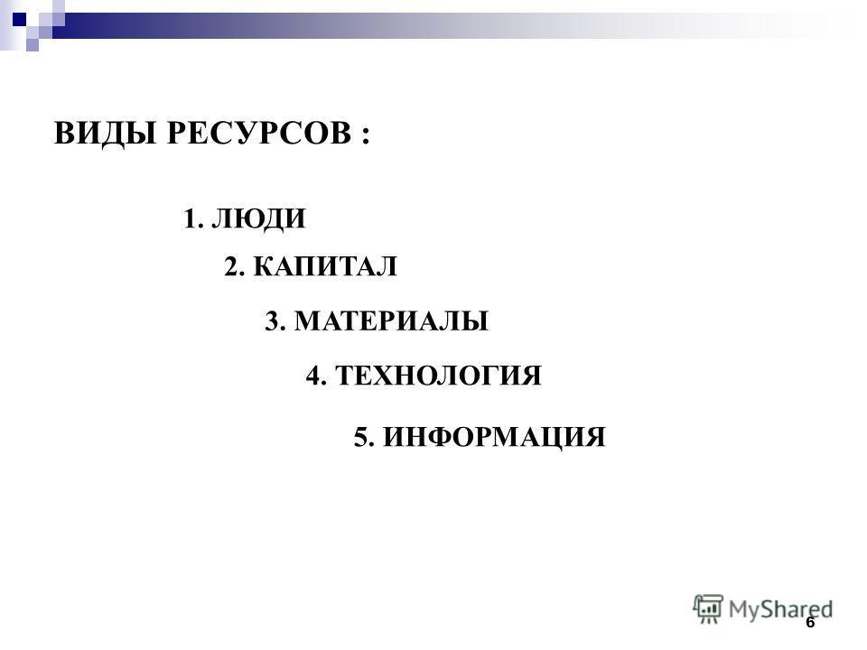 6 ВИДЫ РЕСУРСОВ : 1. ЛЮДИ 3. МАТЕРИАЛЫ 2. КАПИТАЛ 4. ТЕХНОЛОГИЯ 5. ИНФОРМАЦИЯ