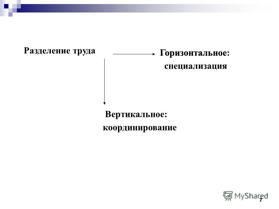 7 Разделение труда Горизонтальное: Вертикальное: специализация Горизонтальное координирование