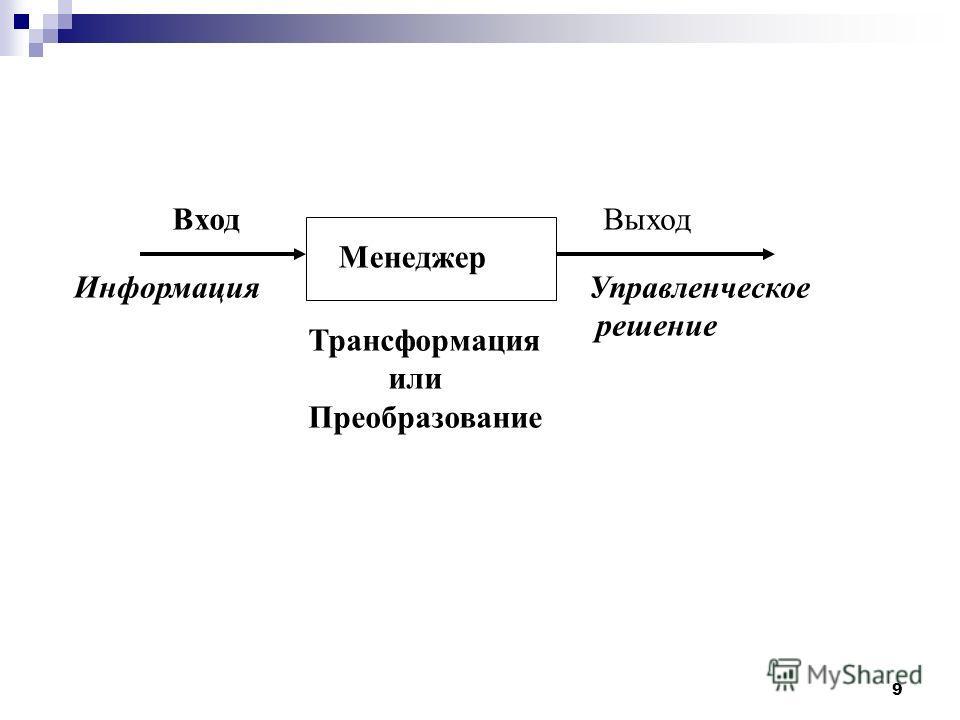 9 Вход Менеджер Выход Информация Трансформация или Преобразование Управленческое решение