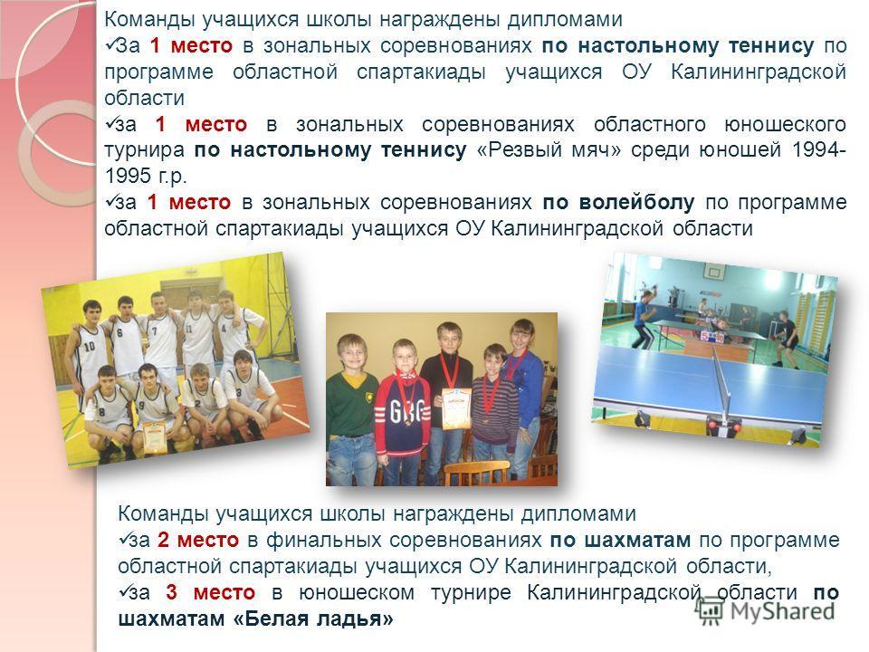 Команды учащихся школы награждены дипломами За 1 место в зональных соревнованиях по настольному теннису по программе областной спартакиады учащихся ОУ Калининградской области за 1 место в зональных соревнованиях областного юношеского турнира по насто