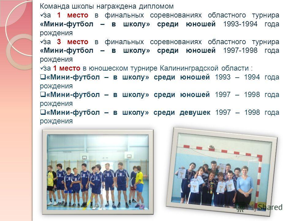 Команда школы награждена дипломом за 1 место в финальных соревнованиях областного турнира «Мини-футбол – в школу» среди юношей 1993-1994 года рождения за 3 место в финальных соревнованиях областного турнира «Мини-футбол – в школу» среди юношей 1997-1