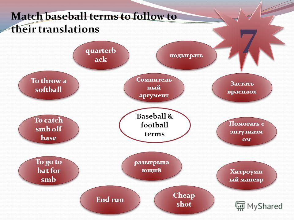 Match baseball terms to follow to their translations 7 7 Baseball & football terms To throw a softball To catch smb off base To go to bat for smb quarterb ack End run Cheap shot Сомнитель ный аргумент Застать врасплох Помогать с энтузиазм ом Хитроумн