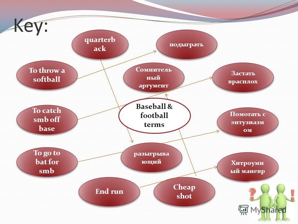Key: To throw a softball To catch smb off base To go to bat for smb quarterb ack End run Cheap shot Сомнитель ный аргумент Застать врасплох Помогать с энтузиазм ом Хитроумн ый маневр подыграть разыгрыва ющий Baseball & football terms