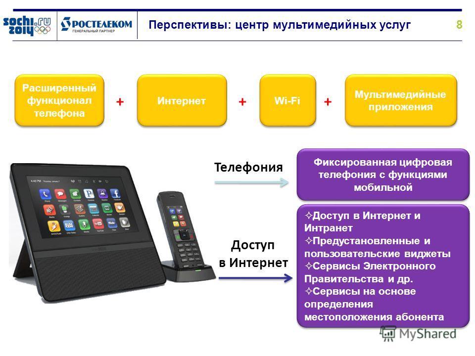 8 Перспективы: центр мультимедийных услуг Расширенный функционал телефона Интернет Wi-Fi Мультимедийные приложения +++ Фиксированная цифровая телефония с функциями мобильной Доступ в Интернет и Интранет Предустановленные и пользовательские виджеты Се