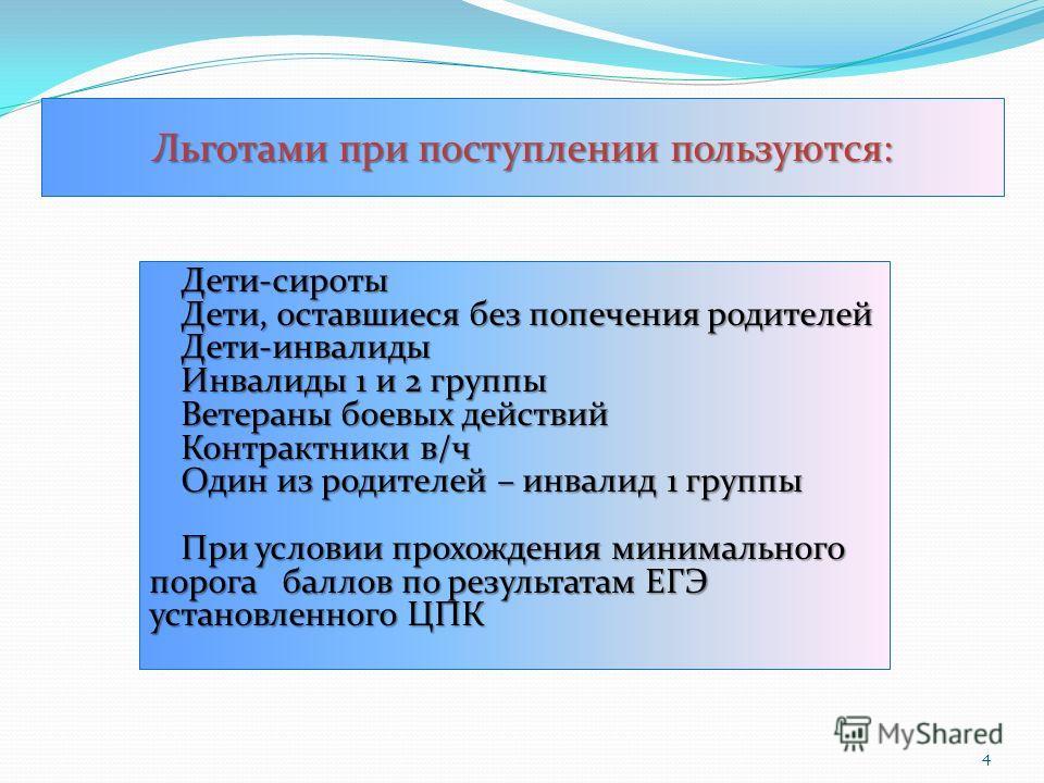 История (профильный) Обществознание Русский язык Все экзамены в форме ЕГЭ являются конкурсными Вступительные экзамены 3