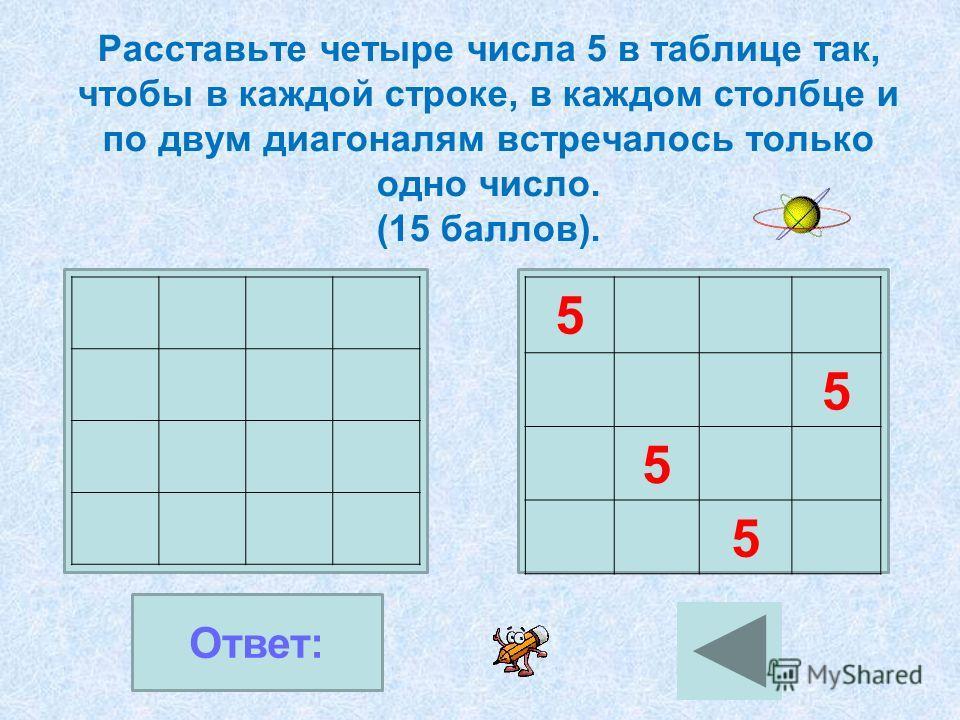 Расставьте четыре числа 5 в таблице так, чтобы в каждой строке, в каждом столбце и по двум диагоналям встречалось только одно число. (15 баллов). Ответ: 5 5 5 5