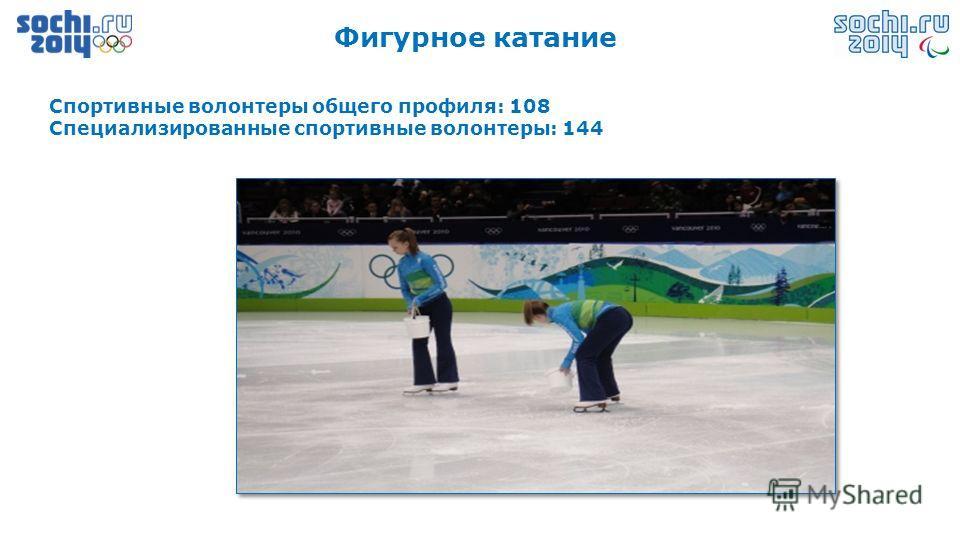 Фигурное катание Спортивные волонтеры общего профиля: 108 Специализированные спортивные волонтеры: 144