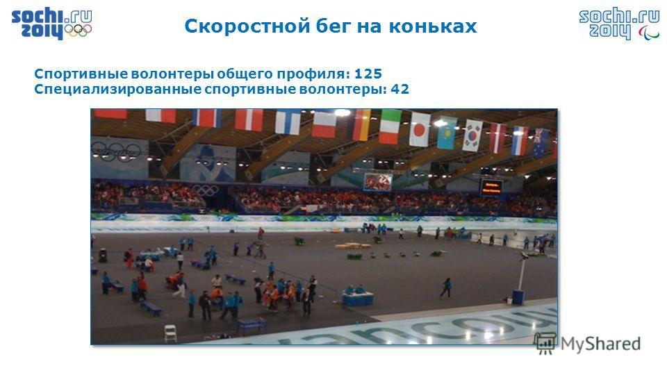 Скоростной бег на коньках Спортивные волонтеры общего профиля: 125 Специализированные спортивные волонтеры: 42