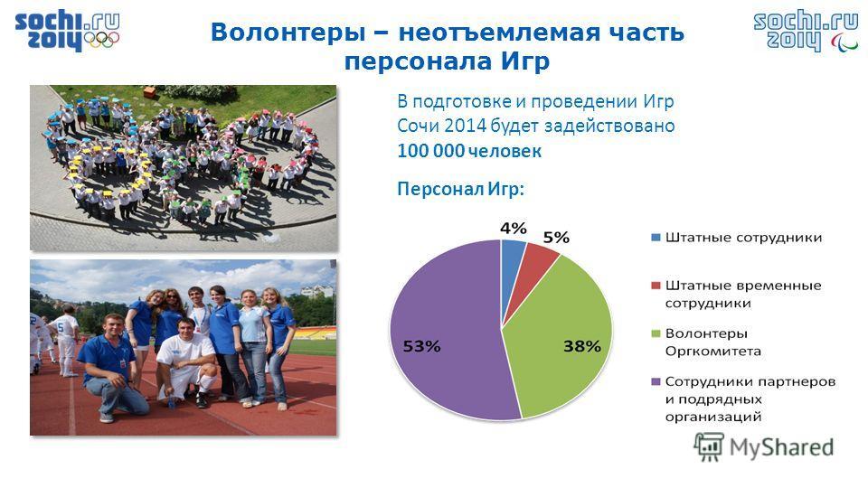 Волонтеры – неотъемлемая часть персонала Игр В подготовке и проведении Игр Сочи 2014 будет задействовано 100 000 человек Персонал Игр: