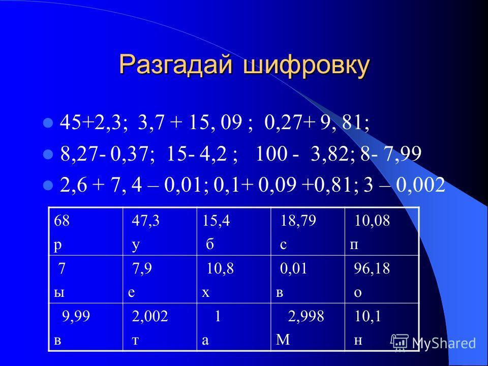 Разгадай шифровку 45+2,3; 3,7 + 15, 09 ; 0,27+ 9, 81; 8,27- 0,37; 15- 4,2 ; 100 - 3,82; 8- 7,99 2,6 + 7, 4 – 0,01; 0,1+ 0,09 +0,81; 3 – 0,002 68 р 47,3 у 15,4 б 18,79 с 10,08 п 7 ы 7,9 е 10,8 х 0,01 в 96,18 о 9,99 в 2,002 т 1 а 2,998 М 10,1 н