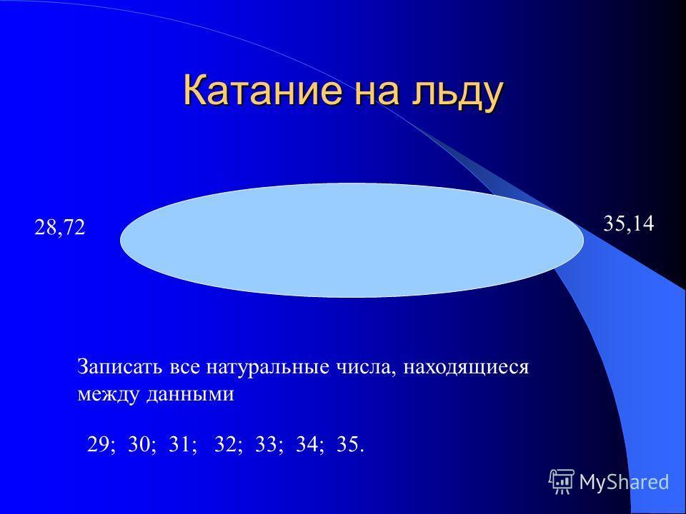 Катание на льду 28,72 35,14 Записать все натуральные числа, находящиеся между данными 29; 30; 31; 32; 33; 34; 35.