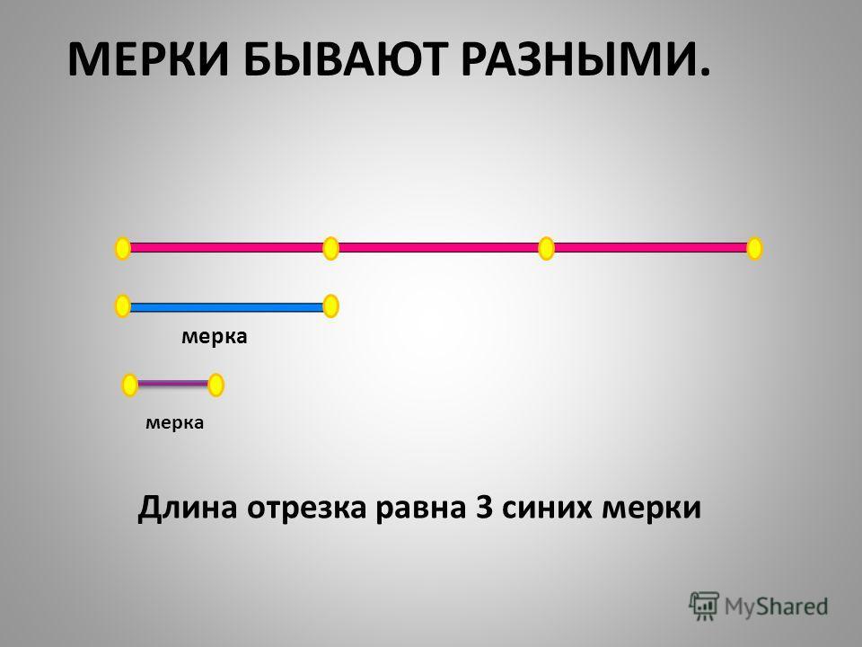 МЕРКИ БЫВАЮТ РАЗНЫМИ. мерка Длина отрезка равна 3 синих мерки мерка