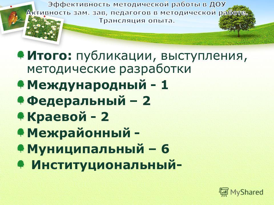 Итого: публикации, выступления, методические разработки Международный - 1 Федеральный – 2 Краевой - 2 Межрайонный - Муниципальный – 6 Институциональный-
