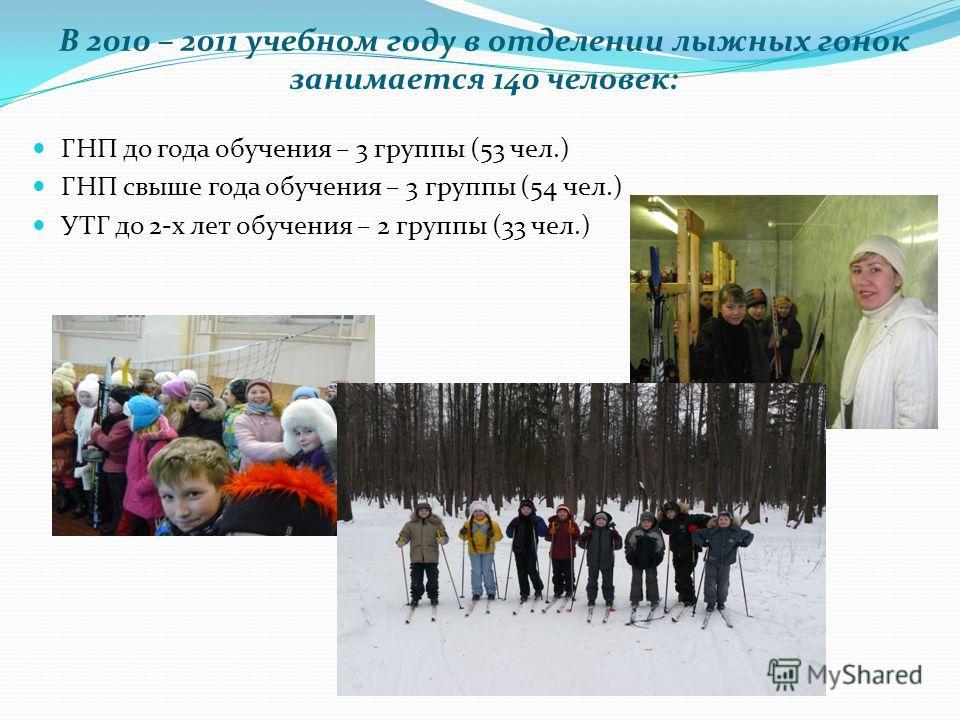 В 2010 – 2011 учебном году в отделении лыжных гонок занимается 140 человек: ГНП до года обучения – 3 группы (53 чел.) ГНП свыше года обучения – 3 группы (54 чел.) УТГ до 2-х лет обучения – 2 группы (33 чел.)