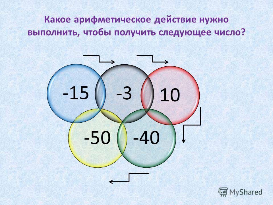 Какое арифметическое действие нужно выполнить, чтобы получить следующее число? 10-3-50-15-40