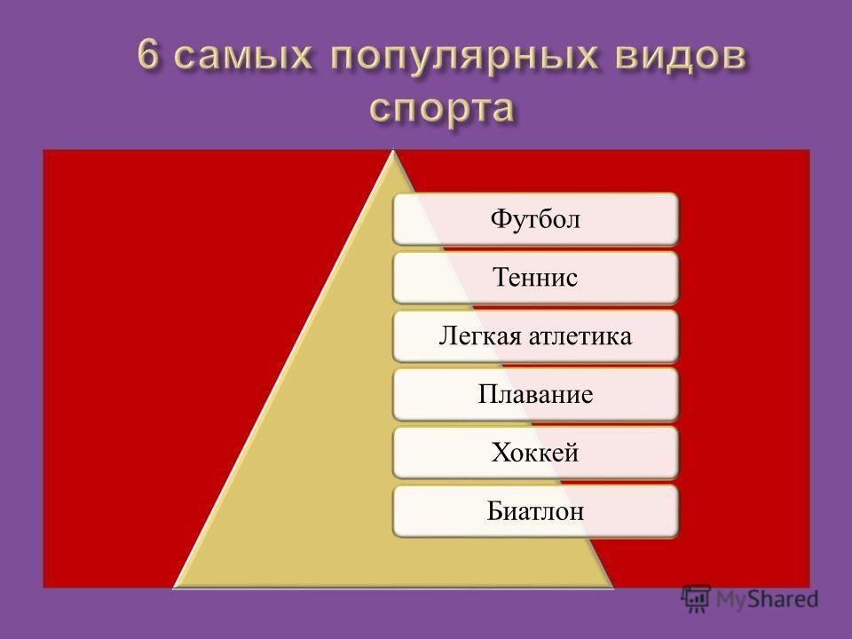 ФутболТеннисЛегкая атлетикаПлаваниеХоккейБиатлон